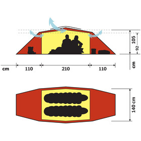 Hilleberg Tarra teltta , punainen